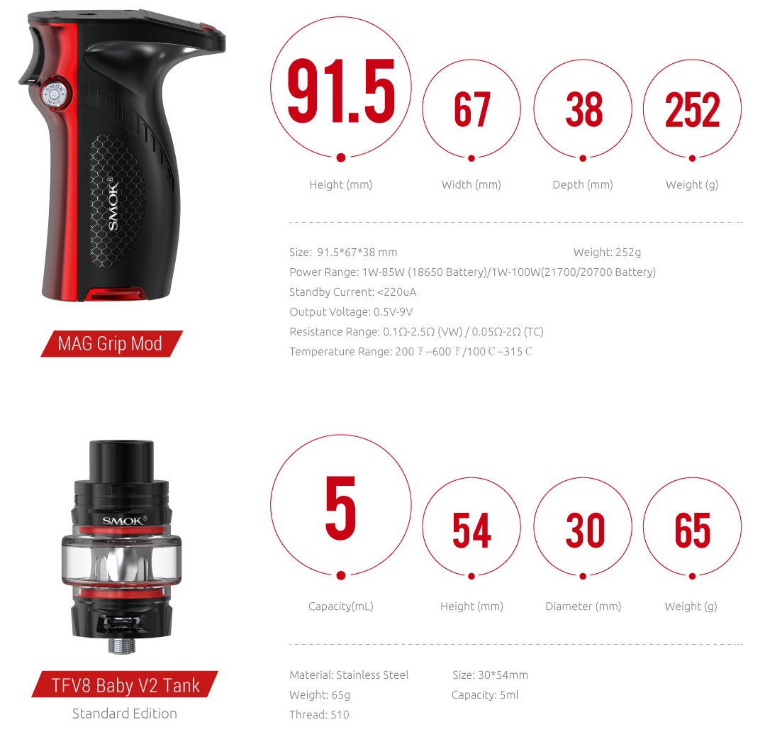 Mag Grip Kit specification